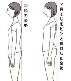 背すじを伸ばした姿勢が原因で首こり・肩こりになる