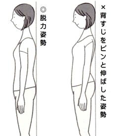 脱力姿勢と背すじをピンと伸ばした姿勢