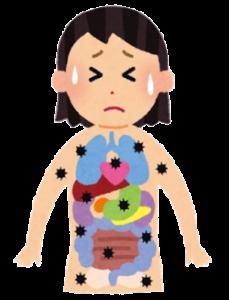 内臓が不調な女性のイメージ